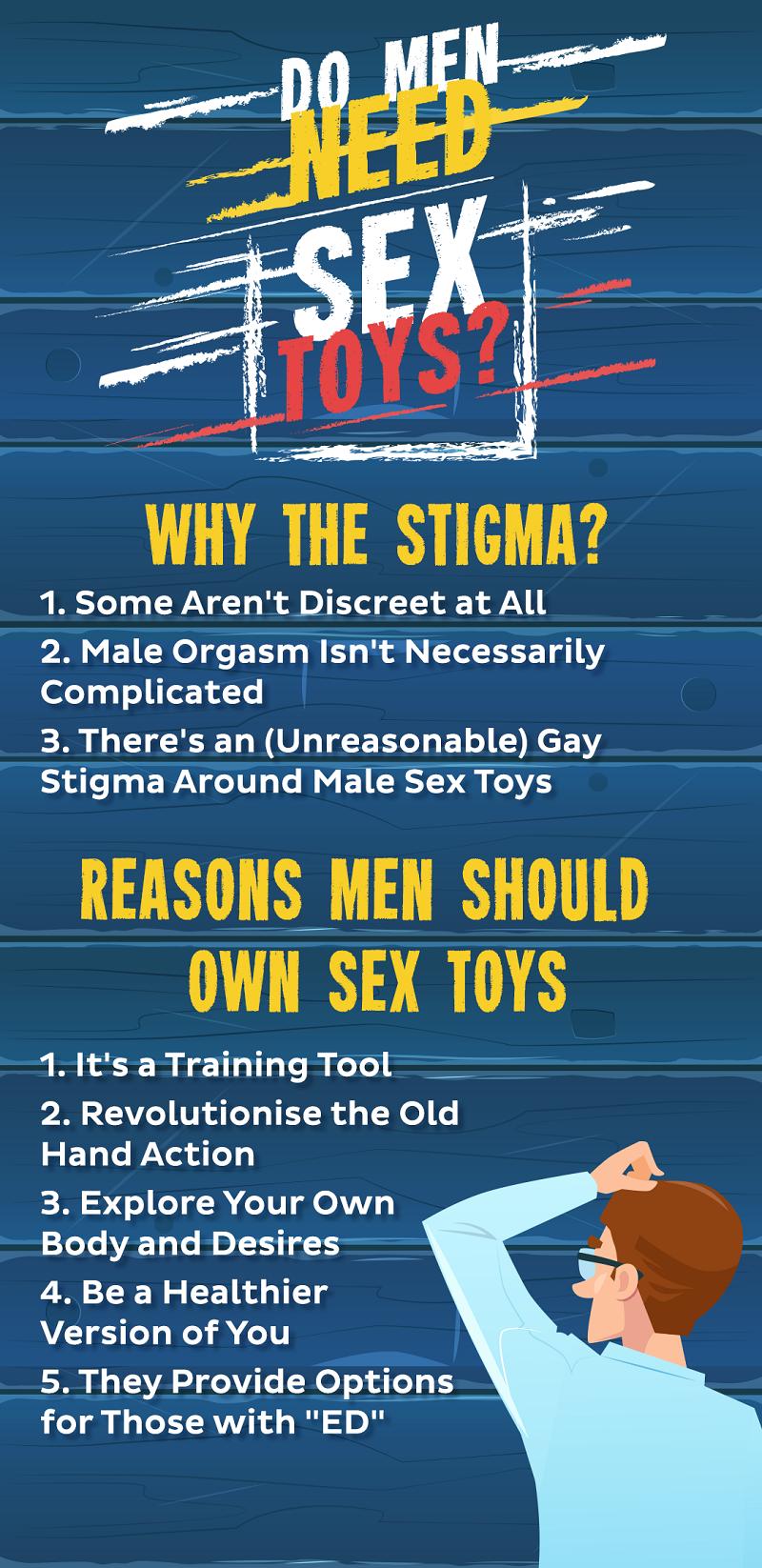 Do Men Need Sex Toys Infographic - Randy Fox