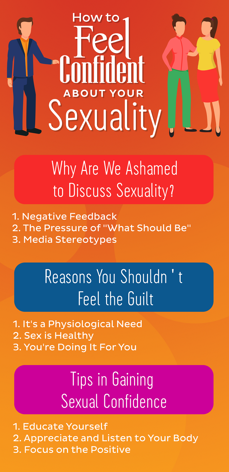 How to Feel Confident About Your Sexuality Infographic - Randy Fox