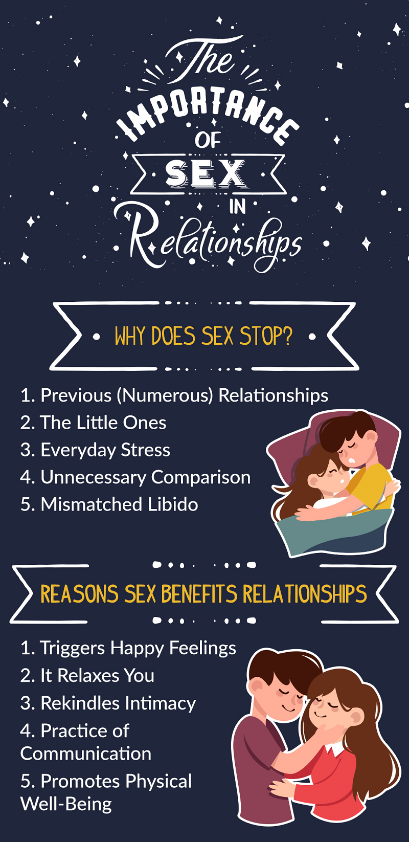 The Importance of Sex in Relationships Infographic - Randy Fox