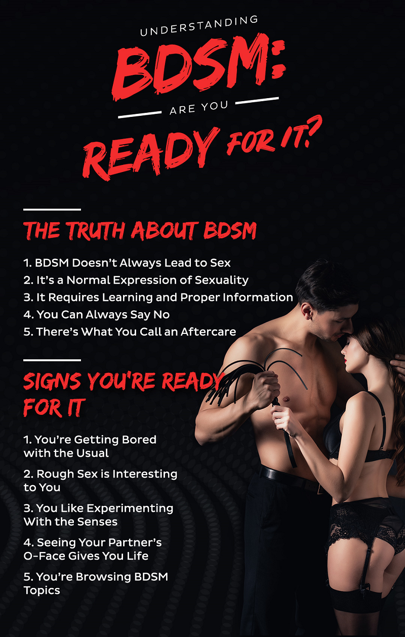 Understanding BDSM Are You Ready For It Infographic - Randy Fox